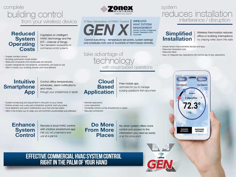GEN X Overview Video v2 5-11-20