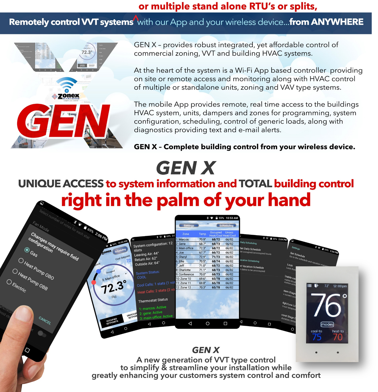 genx-web-top4