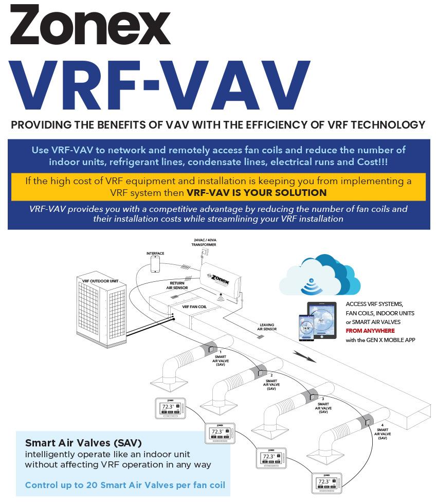vrf-vav-header3